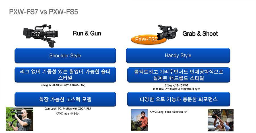 FS7과 FS5의 비교