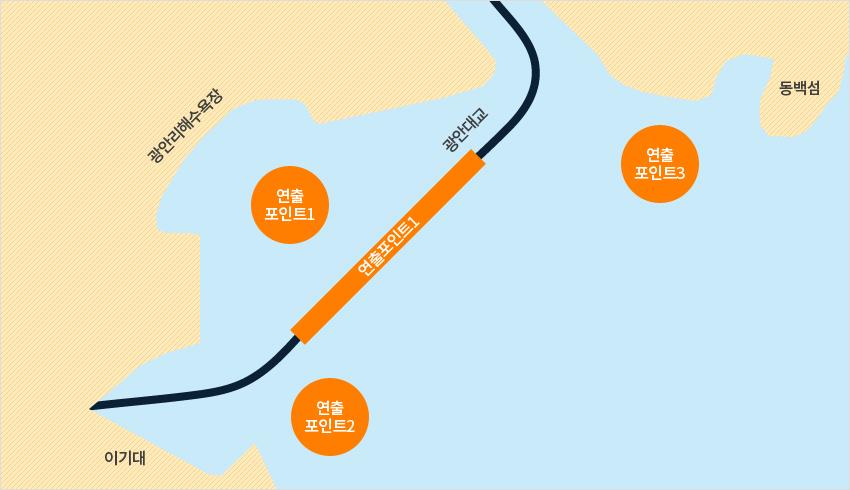 이기대-광안리해수욕장-마린시티 연출포인트