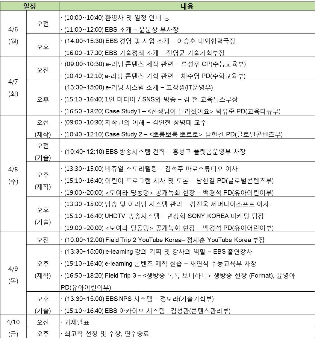 방송연수 커리큘럼 및 강사 안내 * 4/8(수)~4/9(목)에는 제작과 기술연수 분리 추진