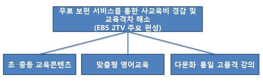 160223-방송과 기술 원고 도표(EBS 홍대용) (2)