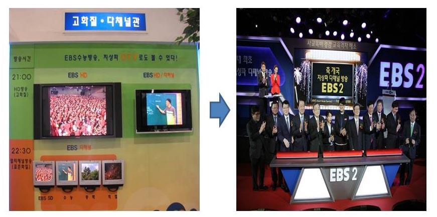 EBS, '디지털방송 ON-AIR 선포식(COEX)'에서 국내 최초 다채널방송 시연(2004년 9월) (좌), EBS, 국내 최초 다채널방송 전국 상용방송(시범서비스) 개국 (2015년 2월) (우)