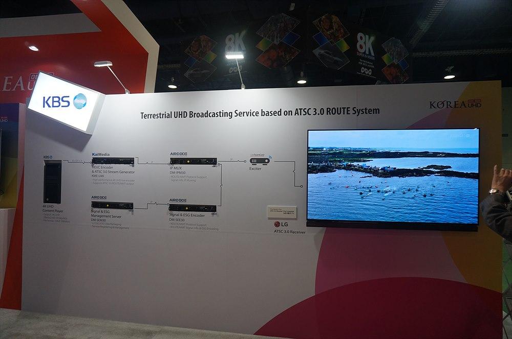 ATSC 3.0 (KBS)