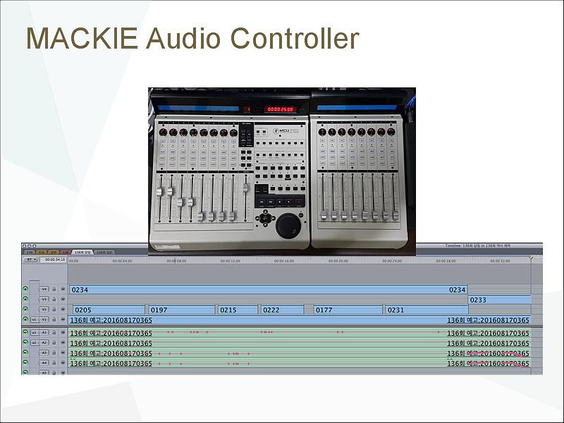 그림 11. MACKIE 오디오 컨트롤러
