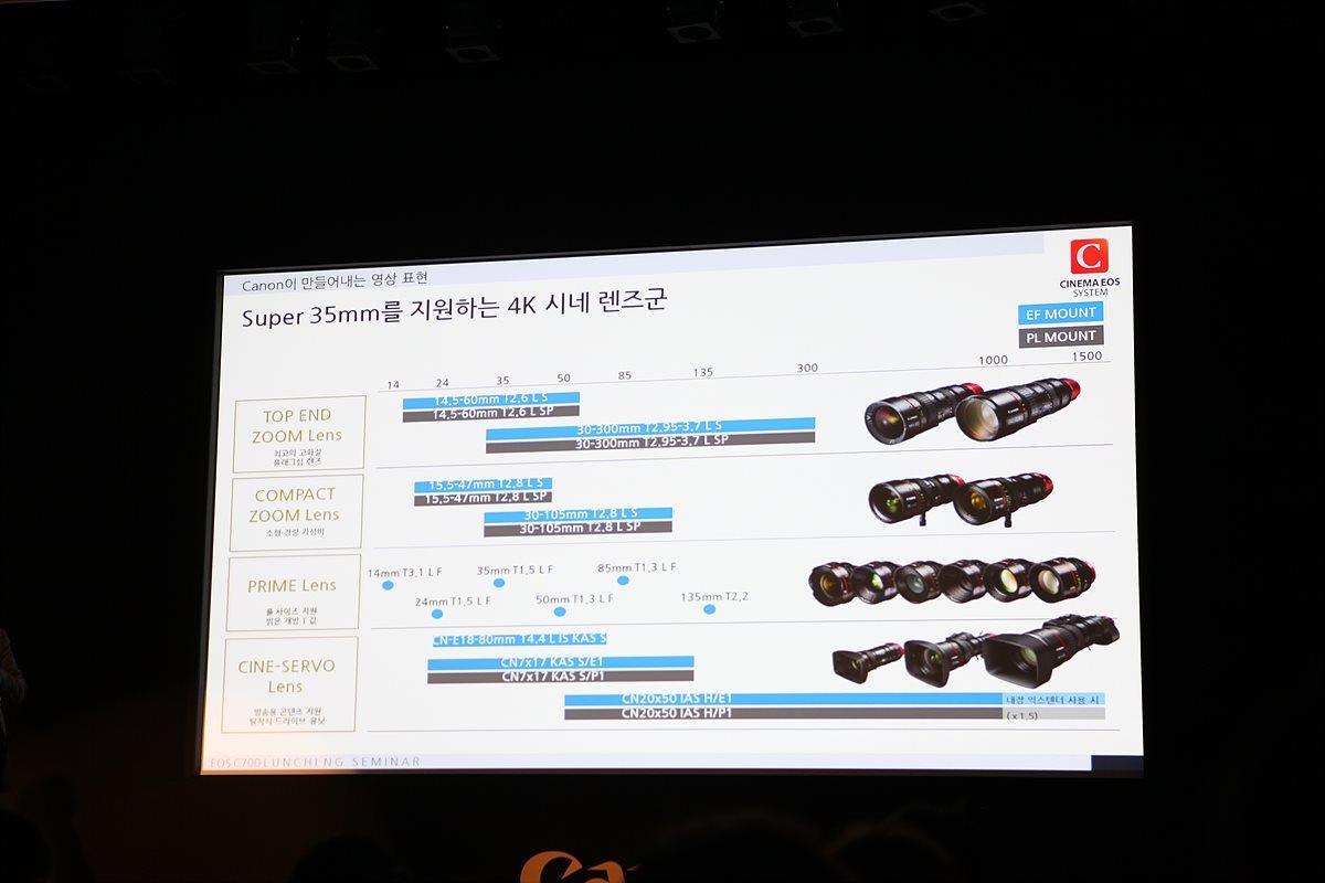 C700에 마운트 가능한 캐논의 렌즈들