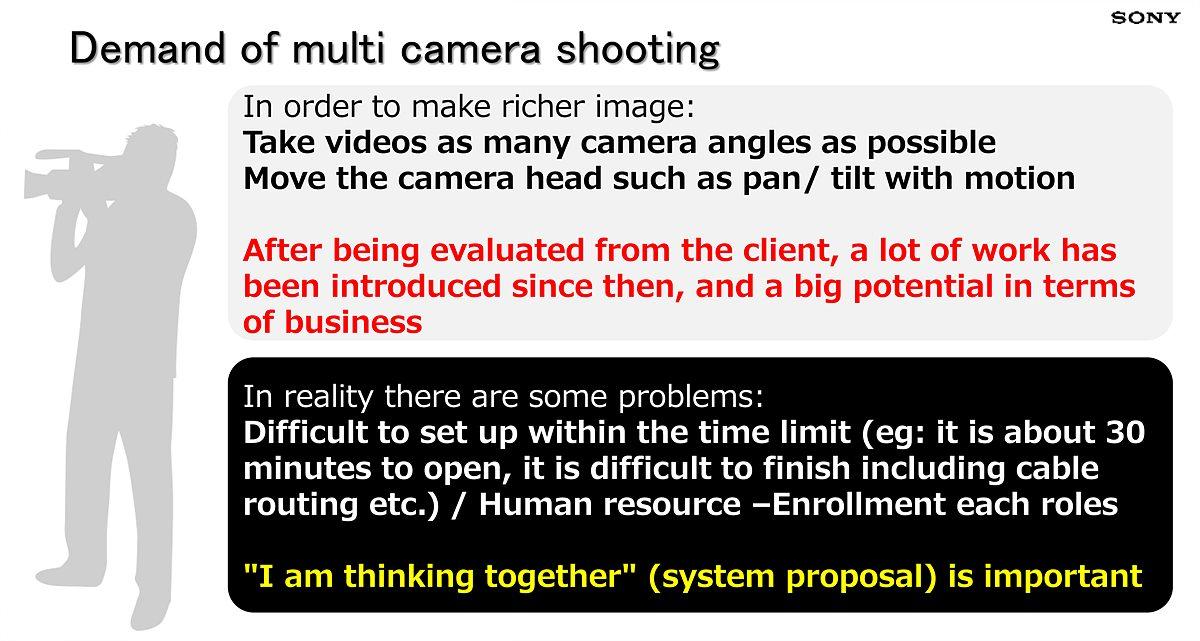 30분 안에 모든 세팅이 이루어져야 하는 이벤트에서 멀티카메라 슈팅의 요구를 설명