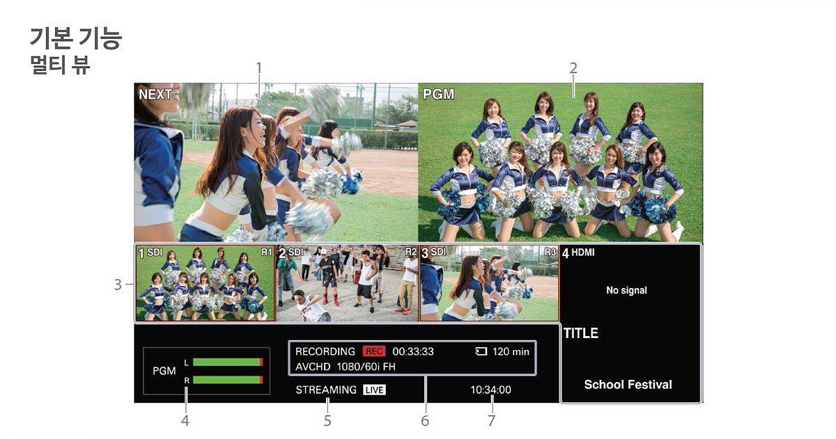 멀티뷰에서는 PGM을 포함해 4개 소스와 타이틀, 오디오 레벨 등의  모니터링이 가능하다