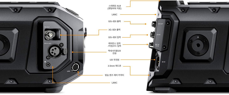 12G-SDI 출력, HD-SDI 모니터링 출력 등 URSA Mini Pro의 연결 단자