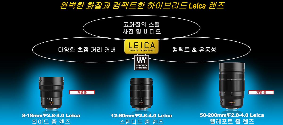 LEICA DG VARIO-ELMARIT / F2.8-4.0 줌렌즈