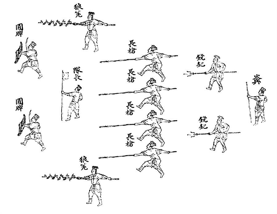 원앙진(鴛鴦陣) 묘사 그림