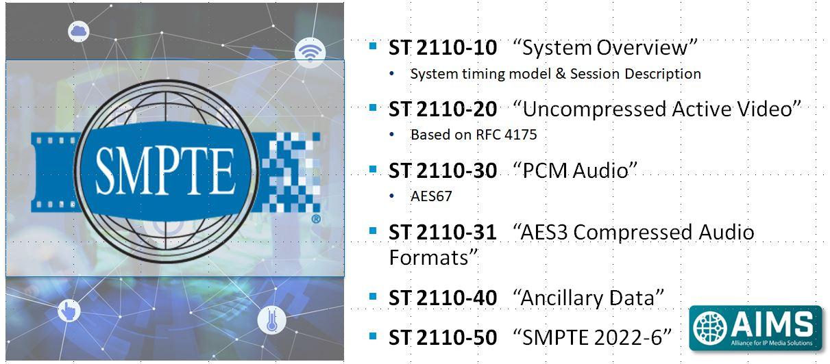 그림 3. SMPTE 2110 표준안