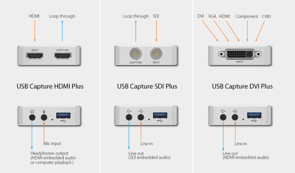 USB capture plus