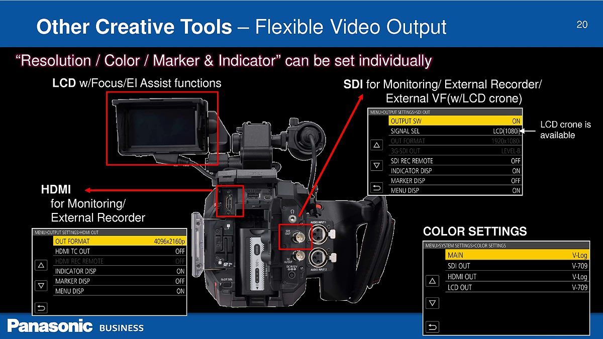 2. AU-EVA1_Master Presentation_Ver1.1A_20
