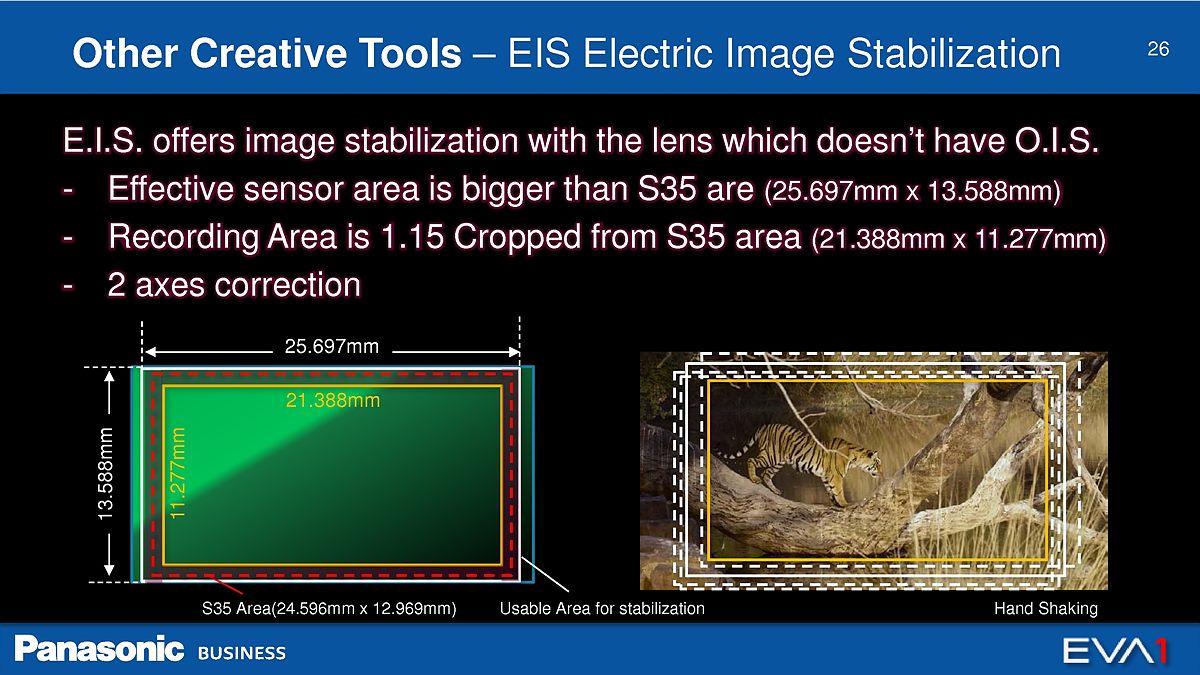 2. AU-EVA1_Master Presentation_Ver1.1A_26