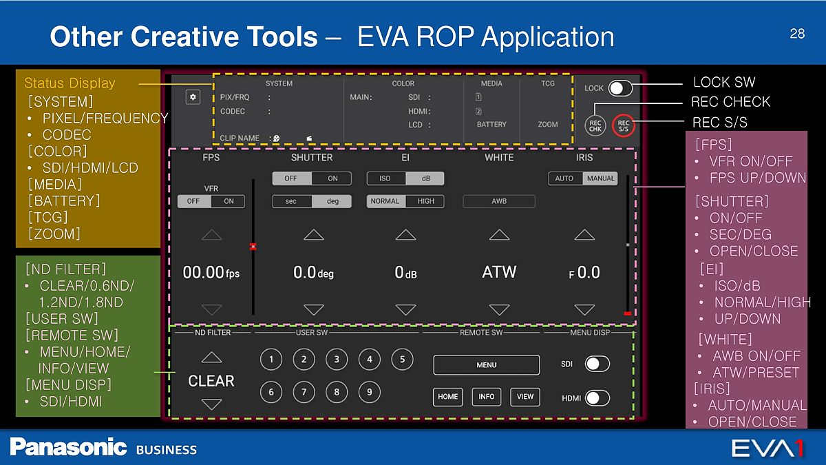 2. AU-EVA1_Master Presentation_Ver1.1A_28