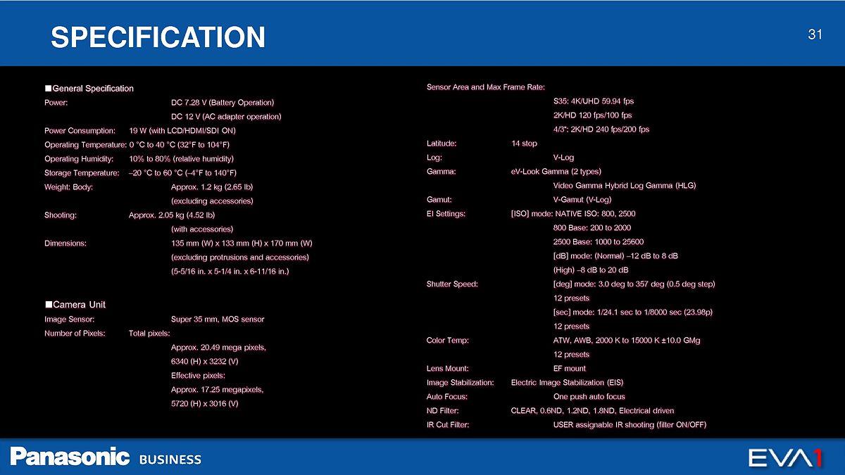 2. AU-EVA1_Master Presentation_Ver1.1A_31