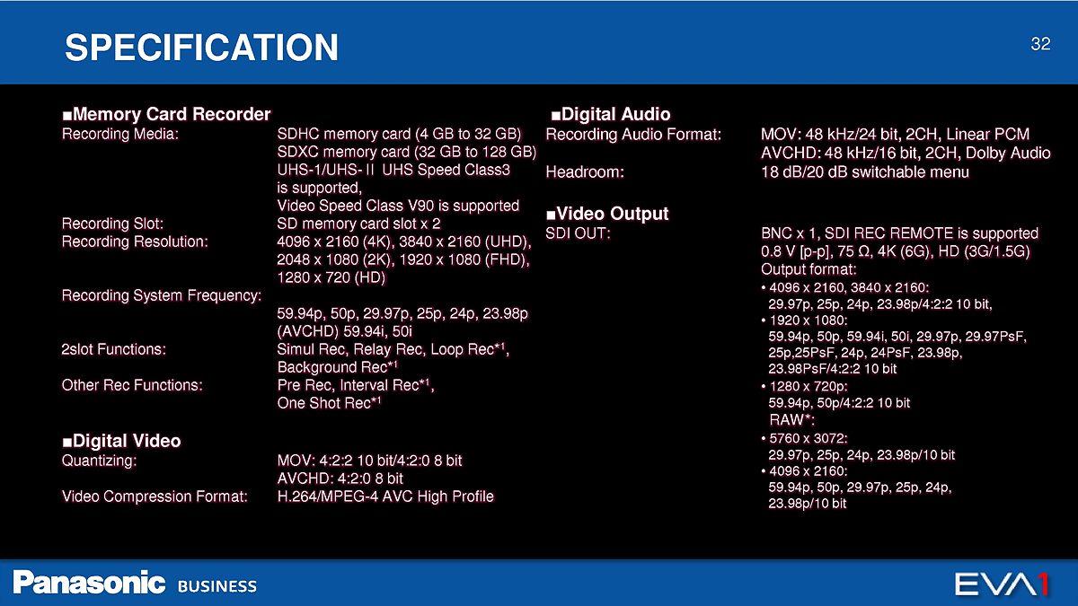 2. AU-EVA1_Master Presentation_Ver1.1A_32