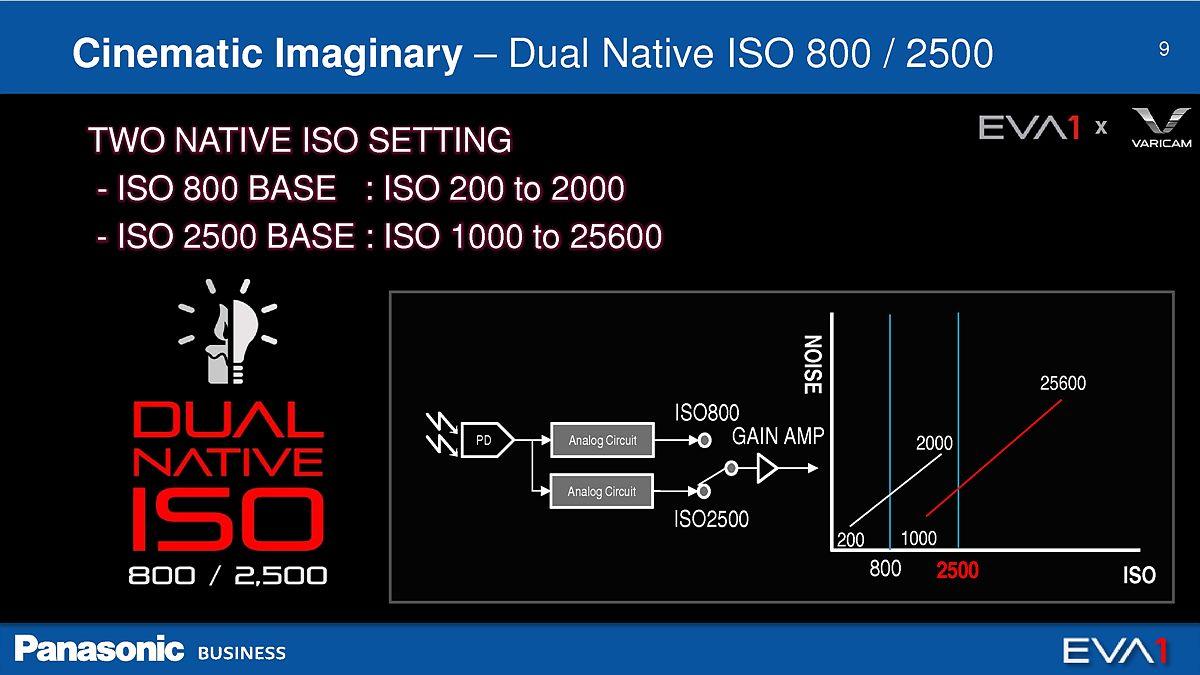 2. AU-EVA1_Master Presentation_Ver1.1A_9