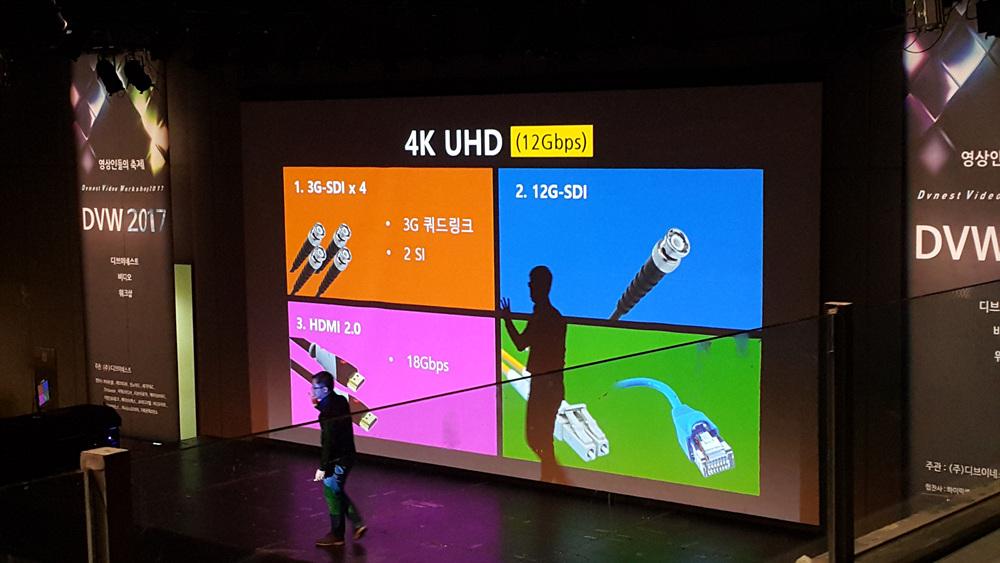 4K UHD 전송 규격에 대한 정리