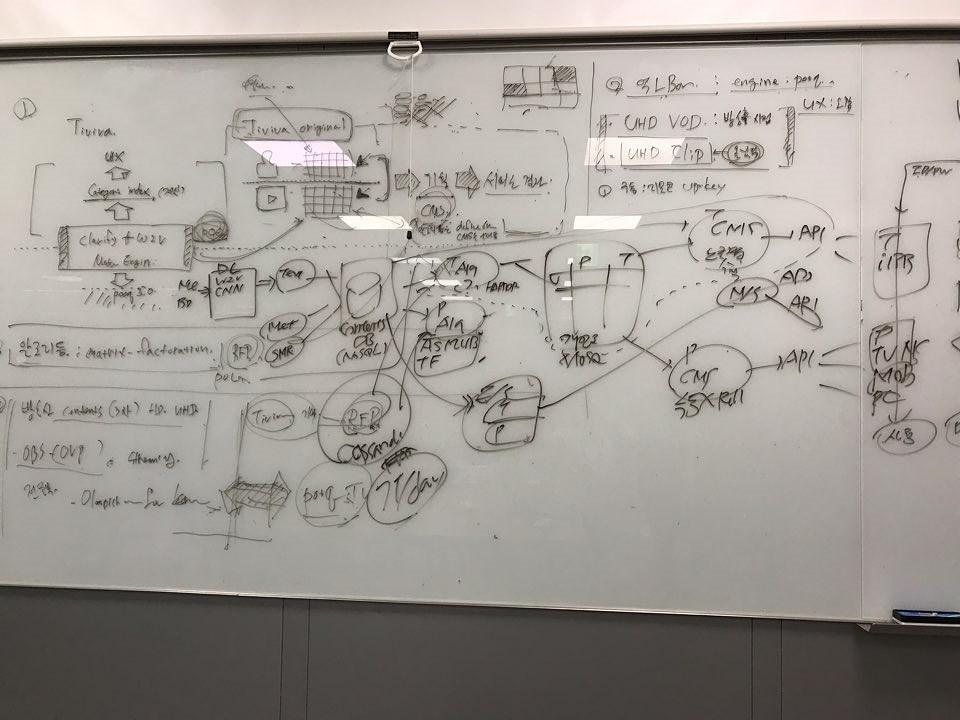 TIVIVA 2.0 기획 브레인스토밍