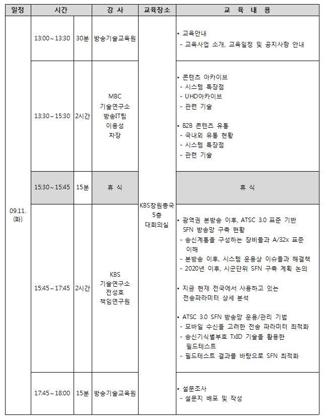 7. 경상권 지역 방송기술 교육 안내서