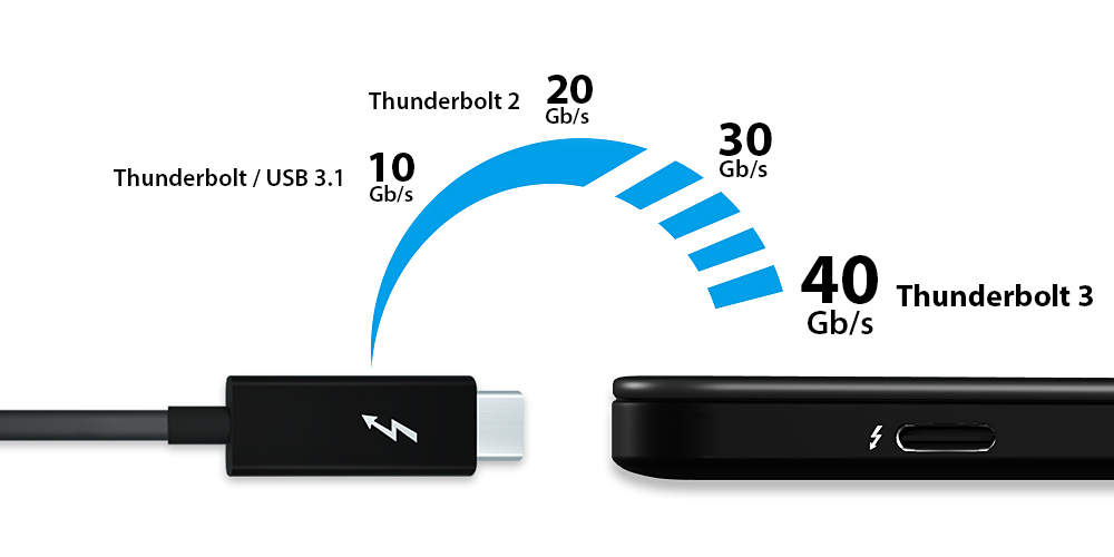Thunderbolt3_dataspeed