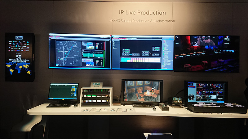 IP Live Production