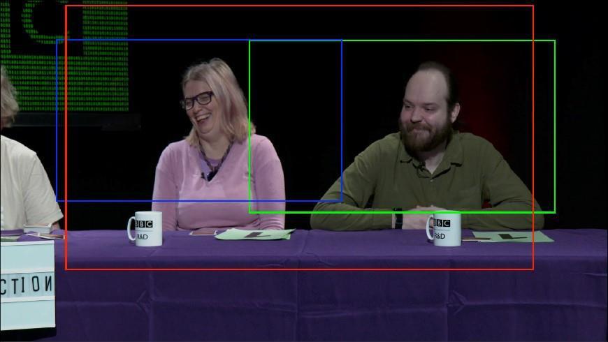 그림 2. 패널샷을 보여주는 3가지 후보 장면(crop)으로 표시된 카메라 뷰: mid-close shots(녹색 및 청색) 및 mid shot(빨간색)