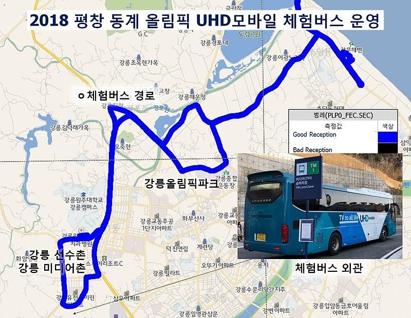 평창 동계 올림픽 기간 UHD 모바일 체험버스 운영