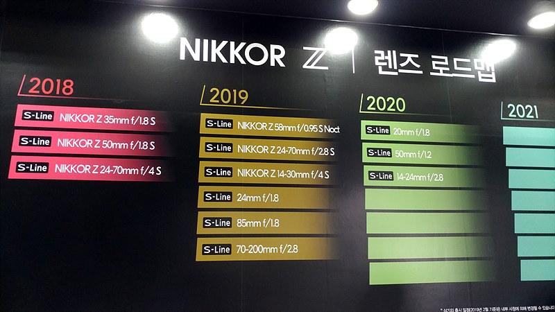 니콘 Nikkor Z 렌즈 로드맵