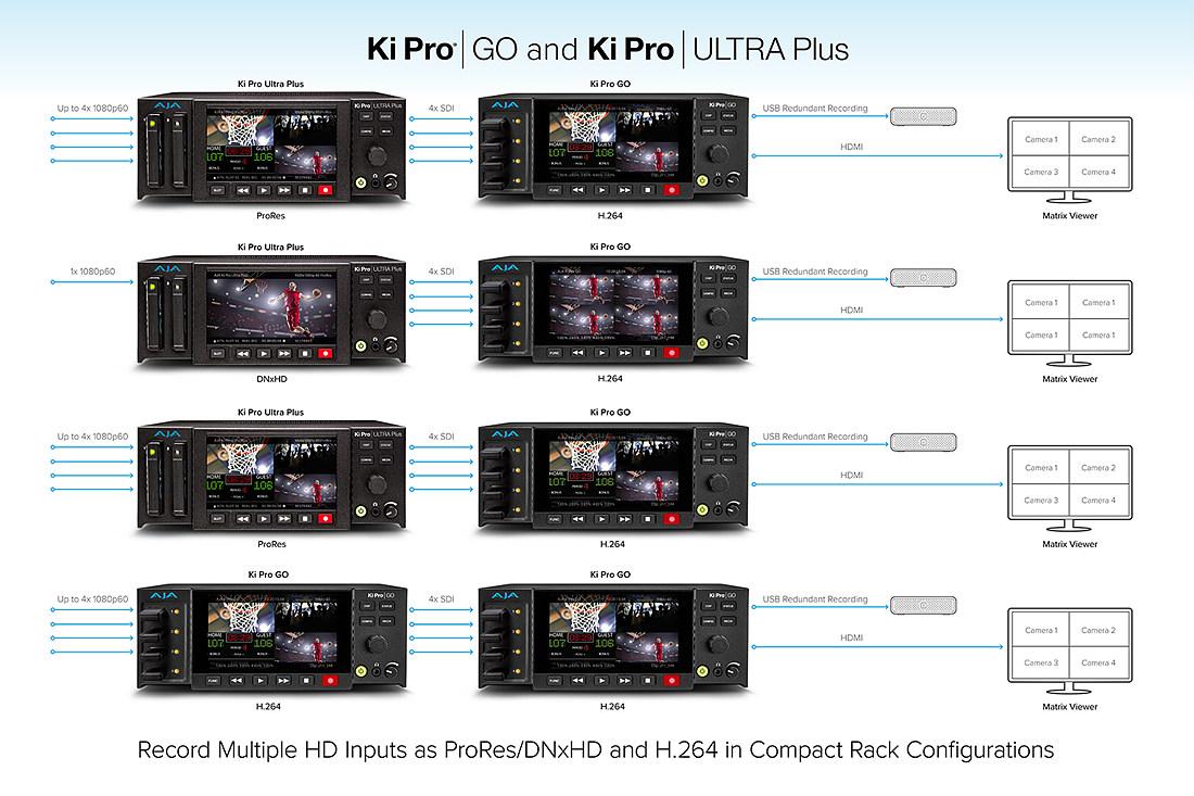 KPG_KPUP_Workflow_Diagram