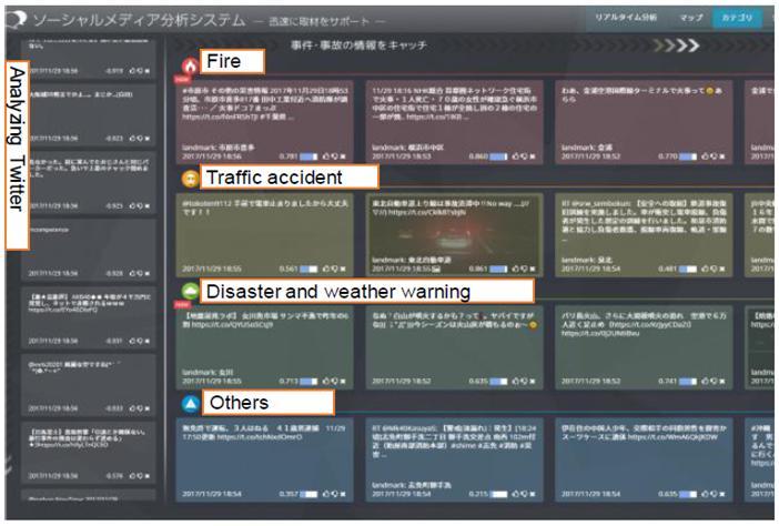 소셜미디어 분석시스템 : 다양한 트윗(Twit)은 화재, 교통사고, 재해, 기타로 구분된다.