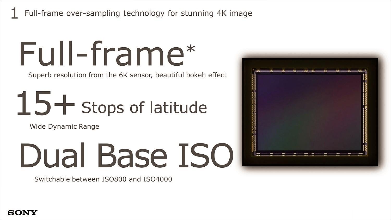 FX9의 6K 풀프레임 센서가 가진 15스탑의 관용도와 듀얼 베이스 ISO