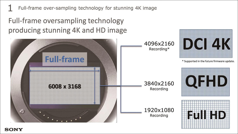 최대 6008×3168로 촬영할 수 있다