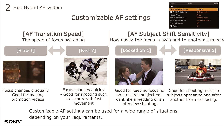 커스텀 AF를 통해 촬영 대상에 빠르게 적용할 수 있다