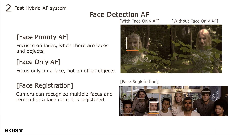 얼굴 우선 인식, 얼굴만 인식, 얼굴 등록 등 다양한 얼굴 인식 AF를 지원한다