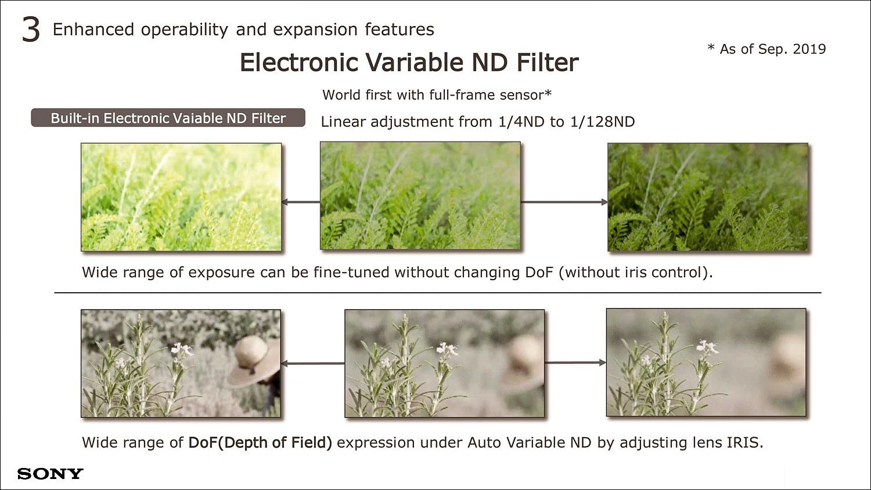 전자식 가변 ND 필터를 사용하여 동일 iris에서 원하는 촬영이미지를 구현할 수 있다