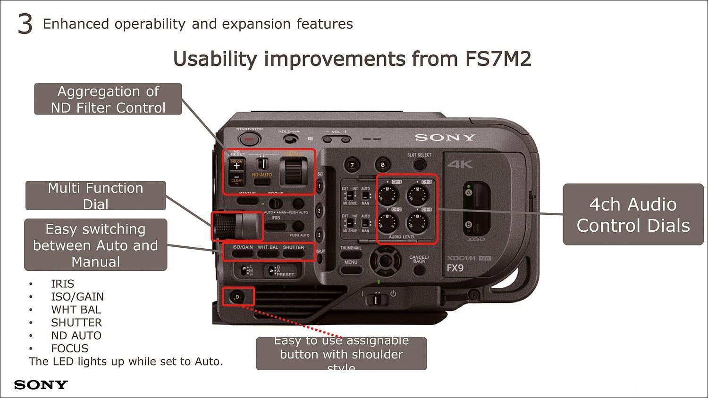 FS7M2 대비 향상된 기능 설명, 4채널 오디오를 콘트롤 할 수 있다