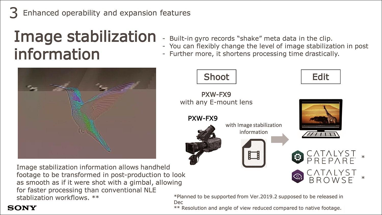 Image Stabilization 메타데이터를 기록하여 후반 작업에서 영상의 흔들림 보정 시간을 감소시킨다