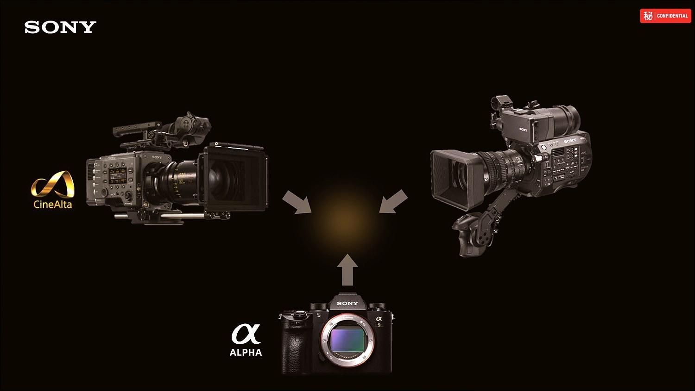 FX9은 베니스와 FS7Ⅱ의 중간 포지션으로 생각하면 되며, 미러리스 A7의 컨셉도 포함되었다