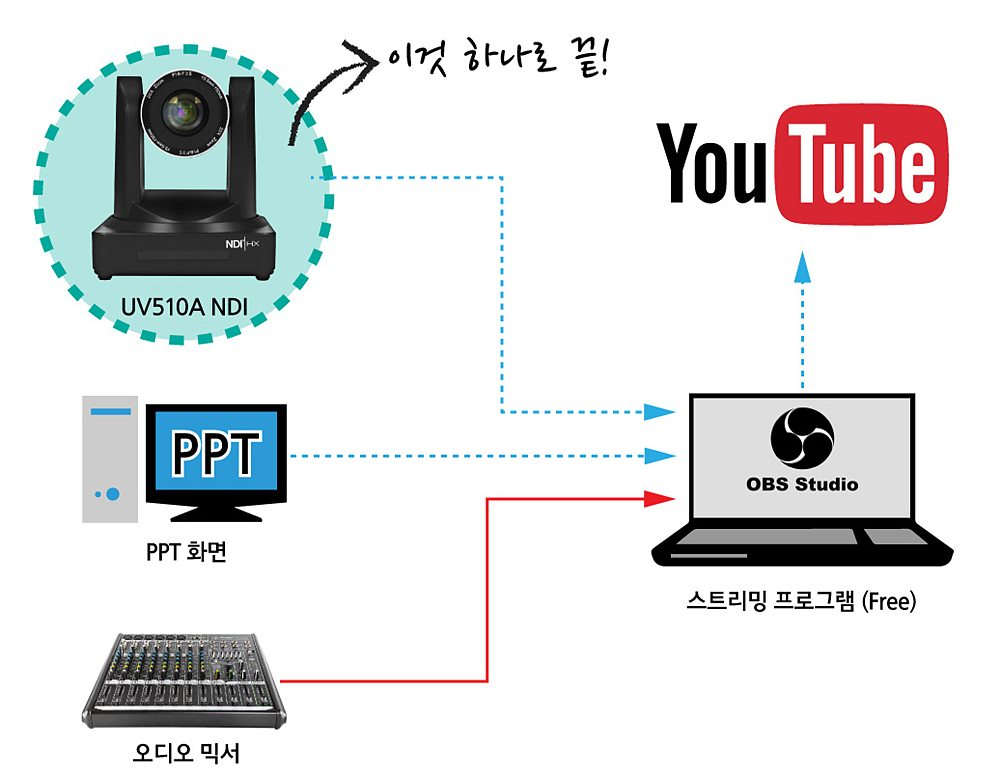 live_youtube1