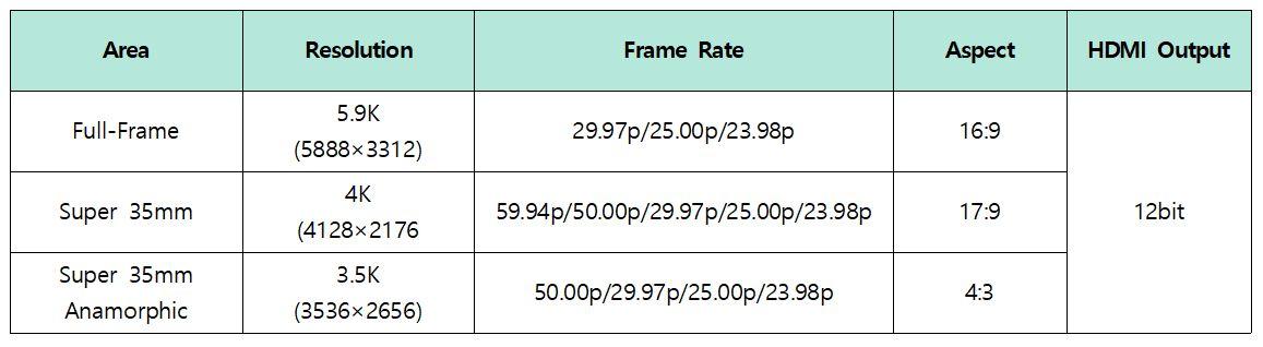 펌웨어 Ver 2.0 동영상 RAW 데이터 출력 지원 모드