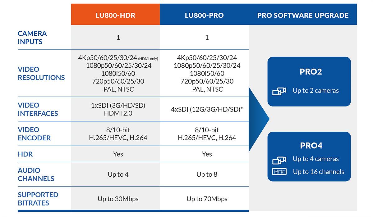 LU800_Datasheet-3