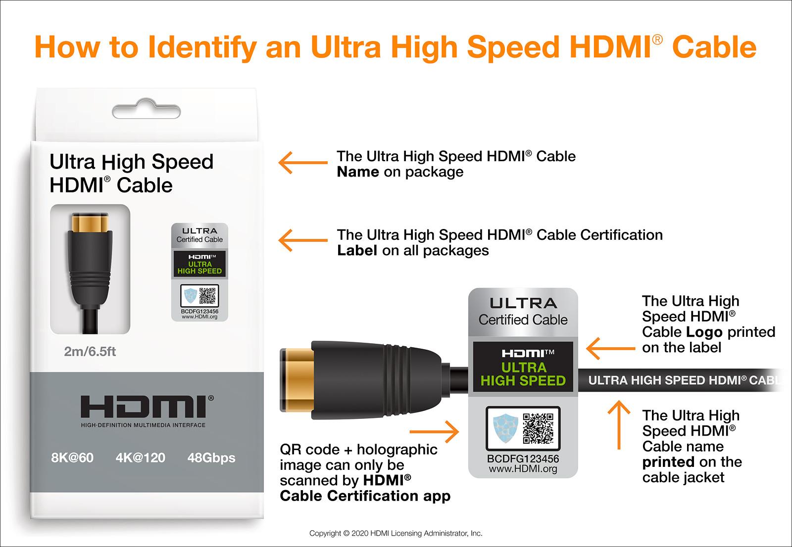 초고속 HDMI 케이블 인증 제품 식별 방법
